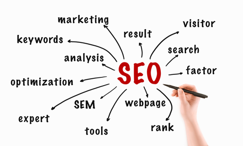Click to Learn More about SEO